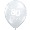 80th Birthday overview